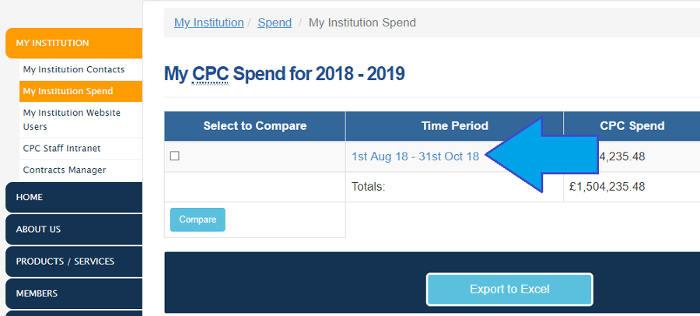 compare spend